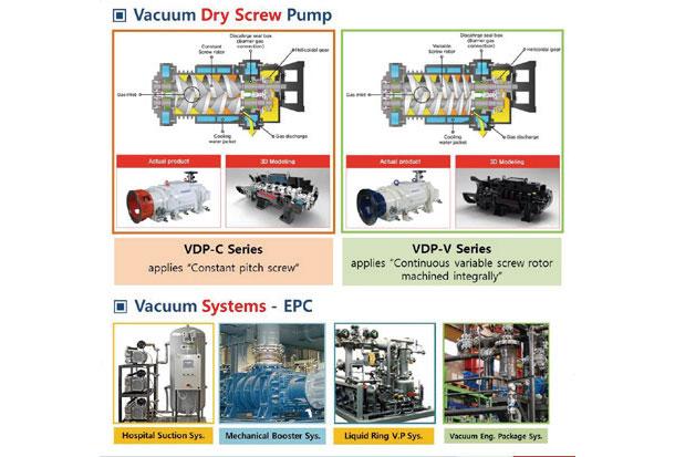 Dry-screw-vacuum-pump-constant-pitch