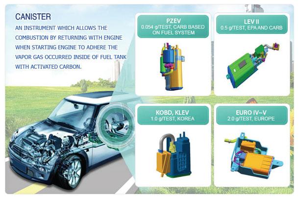 Korea-Fuel-Tech-Co.
