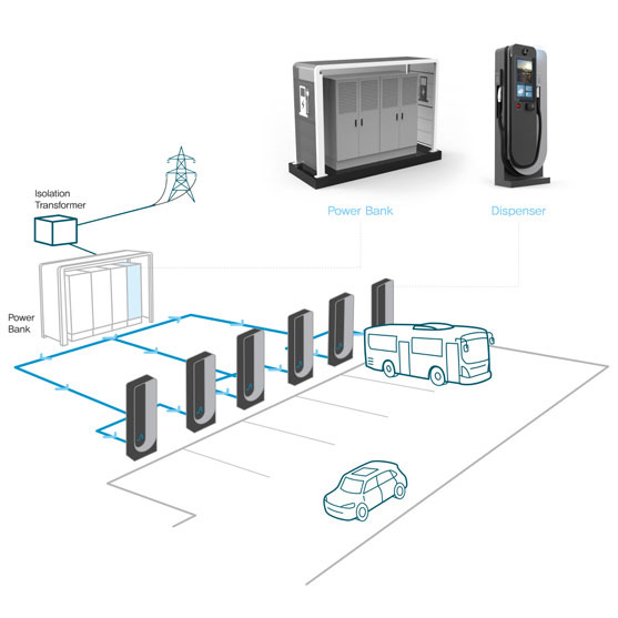 Distributed High- Power Charging System