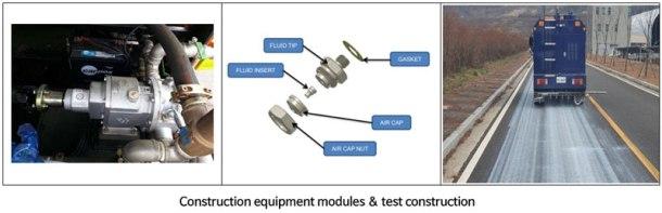 Photocatalyst Asphalt Surface Treatment Materials & Application Examination
