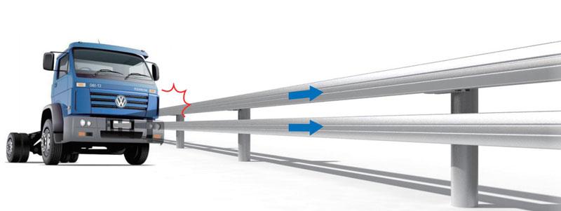 Sliding Guardrail [ABSORAIL]