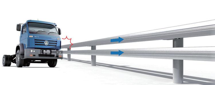 Sliding Guardrail