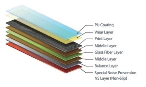 Eco-friendly Tiles